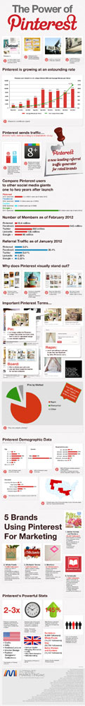 pinterest_infographie
