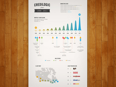 dribbble_infographic